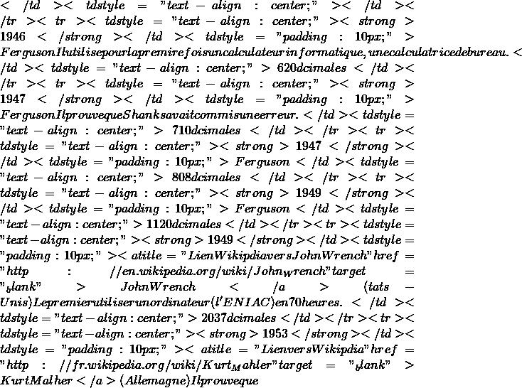 """</td> <td style=""""text-align: center&#59;""""></td> </tr> <tr> <td style=""""text-align: center&#59;""""><strong>1946</strong></td> <td style=""""padding: 10px&#59;"""">FergusonIl utilise pour la première fois un calculateur informatique, une calculatrice de bureau.</td> <td style=""""text-align: center&#59;"""">620 décimales</td> </tr> <tr> <td style=""""text-align: center&#59;""""><strong>1947</strong></td> <td style=""""padding: 10px&#59;"""">FergusonIl prouve que Shanks avait commis une erreur.</td> <td style=""""text-align: center&#59;"""">710 décimales</td> </tr> <tr> <td style=""""text-align: center&#59;""""><strong>1947</strong></td> <td style=""""padding: 10px&#59;"""">Ferguson</td> <td style=""""text-align: center&#59;"""">808 décimales</td> </tr> <tr> <td style=""""text-align: center&#59;""""><strong>1949</strong></td> <td style=""""padding: 10px&#59;"""">Ferguson</td> <td style=""""text-align: center&#59;"""">1120 décimales</td> </tr> <tr> <td style=""""text-align: center&#59;""""><strong>1949</strong></td> <td style=""""padding: 10px&#59;""""><a title=""""Lien Wikipédia vers John Wrench"""" href=""""http://en.wikipedia.org/wiki/John_Wrench"""" target=""""_blank"""">John Wrench</a> (États-Unis) Le premier à utiliser un ordinateur (l'ENIAC) en 70 heures.</td> <td style=""""text-align: center&#59;"""">2037 décimales</td> </tr> <tr> <td style=""""text-align: center&#59;""""><strong>1953</strong></td> <td style=""""padding: 10px&#59;""""><a title=""""Lien vers Wikipédia"""" href=""""http://fr.wikipedia.org/wiki/Kurt_Mahler"""" target=""""_blank"""">Kurt Malher</a> (Allemagne) Il prouve que"""