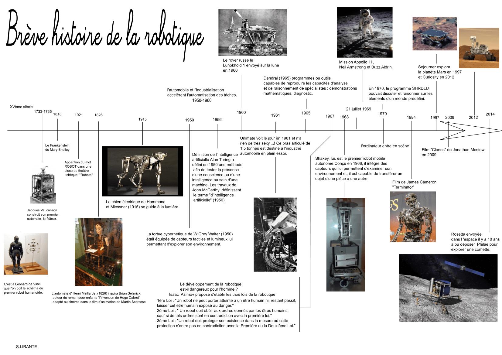 l histoire de la robotique