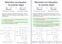 Les équations et les inéquations